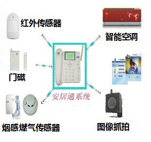 温湿度记录仪-温湿度检测-家庭安防监控